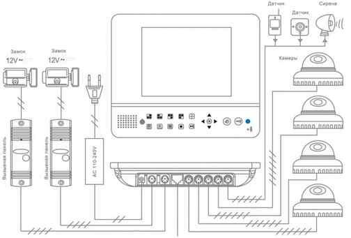 Видеодомофон с функцией регистратора Slinex GL-08.