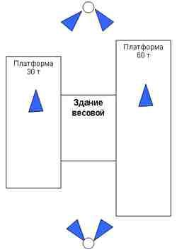 Установка видео наблюдения на сахарном заводе в Одесской области
